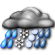 Mostly Cloudy with Light Wintry Mix Likely